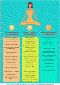 Benefits of Meditation Infographic