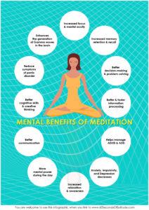 Mental Benefits of Meditation Infographic